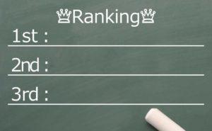 リプレイスの参考となるマンション管理会社ランキング