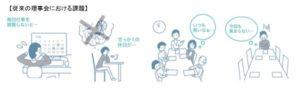 従来の理事会における課題のイメージ図